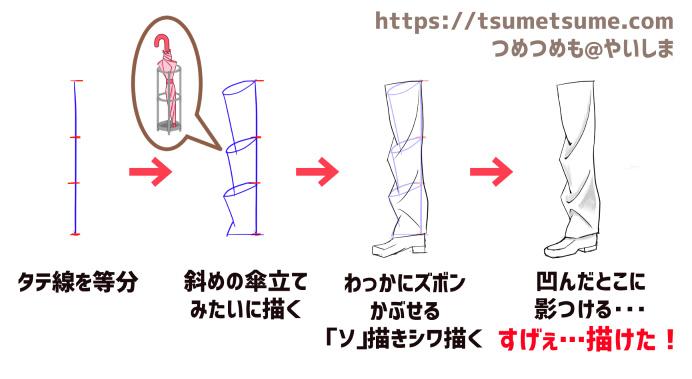 「傘立て描き」でズボンを描く手順